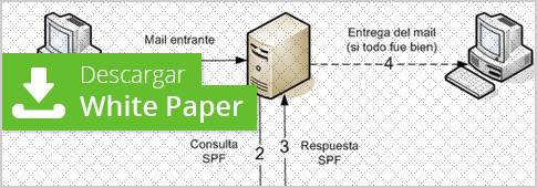 spf-white-paper-acens-cloud